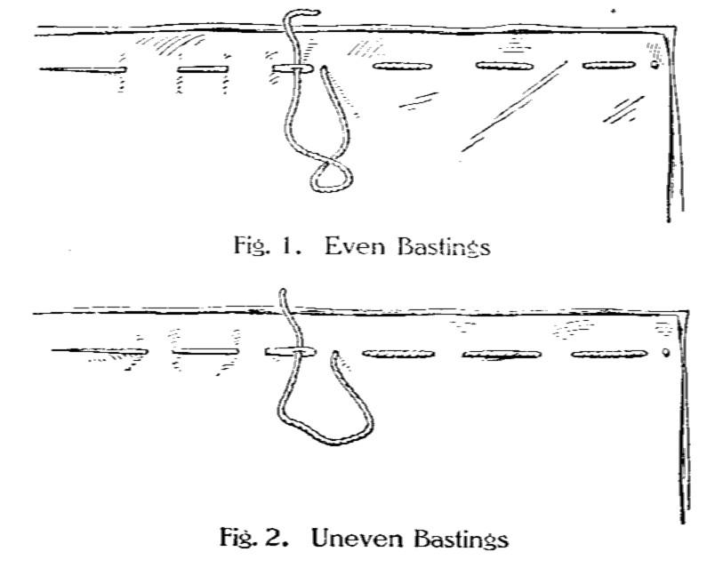 Source: The Dressmaker (1911)