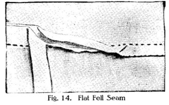 flat fell seam
