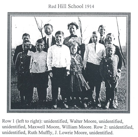 Source: The History of McEwensville Schools by Thomas Kramm (Used with permission)