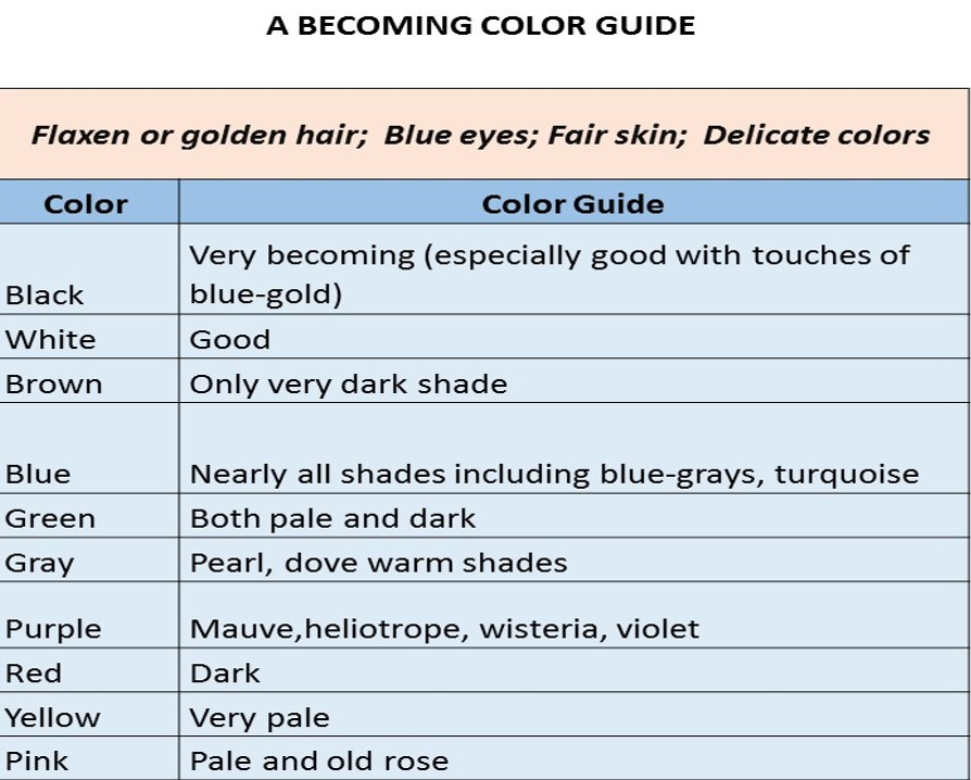 Hundred Year Old Fashion Color Chart A Hundred Years Ago
