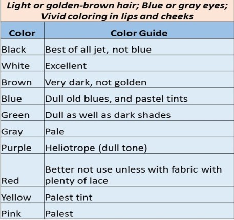 Color guide g1