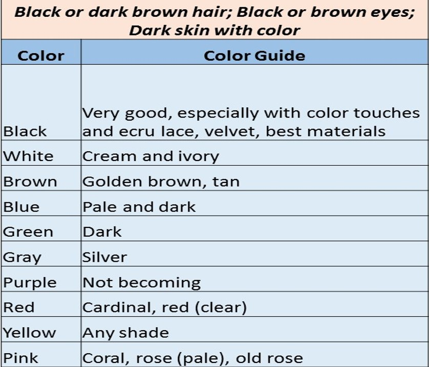 Color guide i1