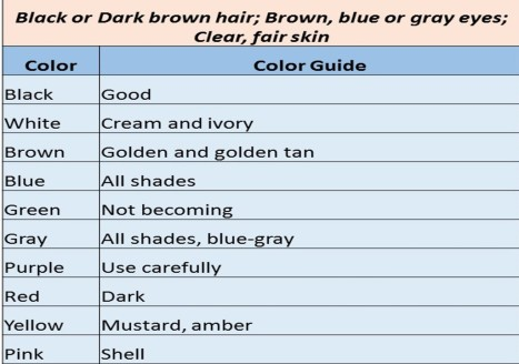 Color guide j1