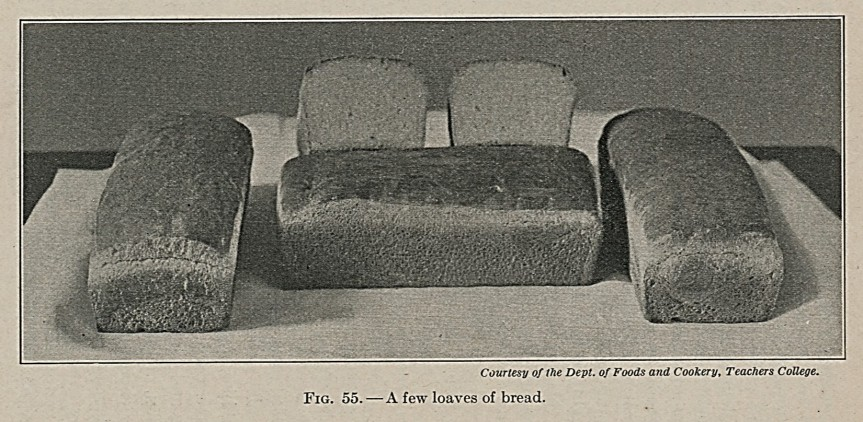Source: Foods and Household Management: A Textbook of the Household Arts (1915)