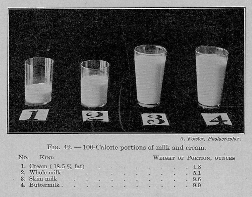 Milk 4