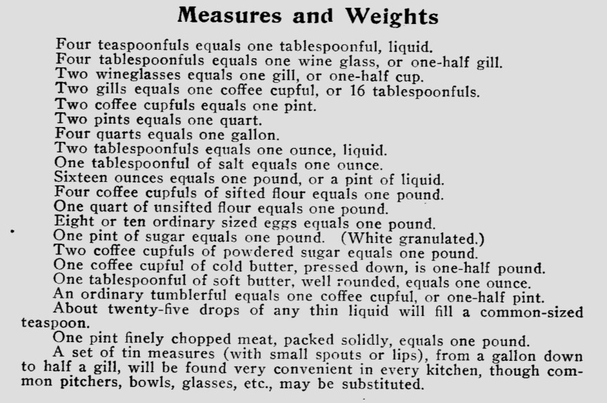 Source: Tried and True Cook Book, Compiled and Published by the Willing Workers of The Minneapolis Incarnation Parish (1910)