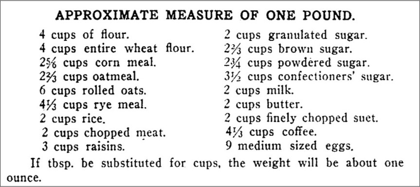 Source: The Housewife's Cook Book by Lilla Frich (1917)