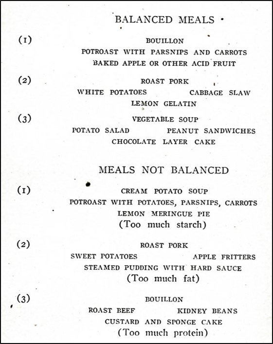Text showing meals that are considered balanced, as well as meals that are not balanced.