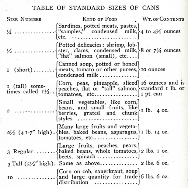 Table with information about selected can sizes