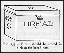 Drawing of a bread box