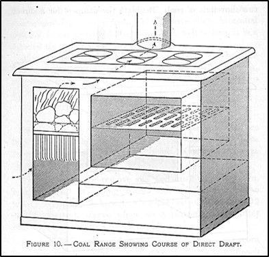 drawing of coal range showing a direct draft