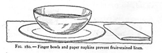 line drawing of a finger bowl