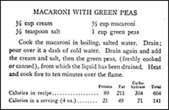 recipe for macaroni with green