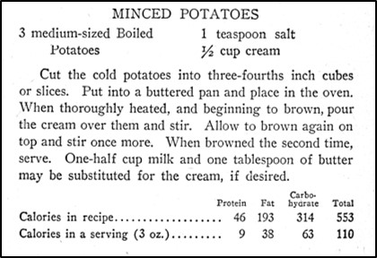 Recipe for Minced Potatoes