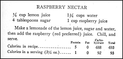 Recipe for Raspberry Nectar