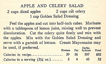 Recipe for Celery and Apple Salad